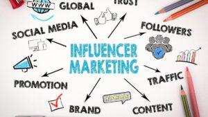 reklama i marketing